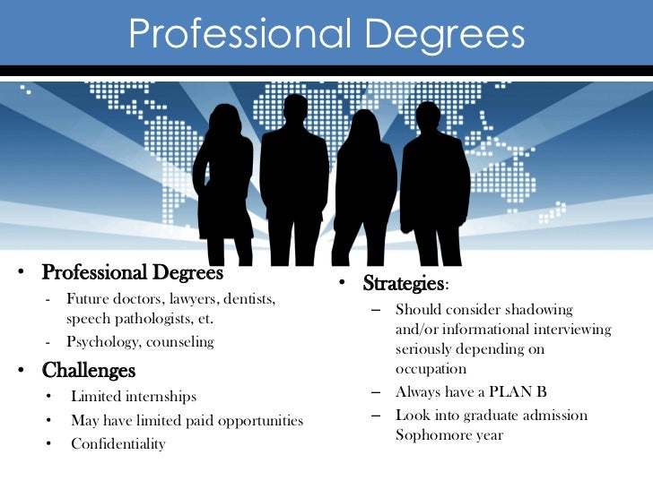 Professional Degrees• Professional Degrees                       • Strategies:   - Future doctors, lawyers, dentists,     ...