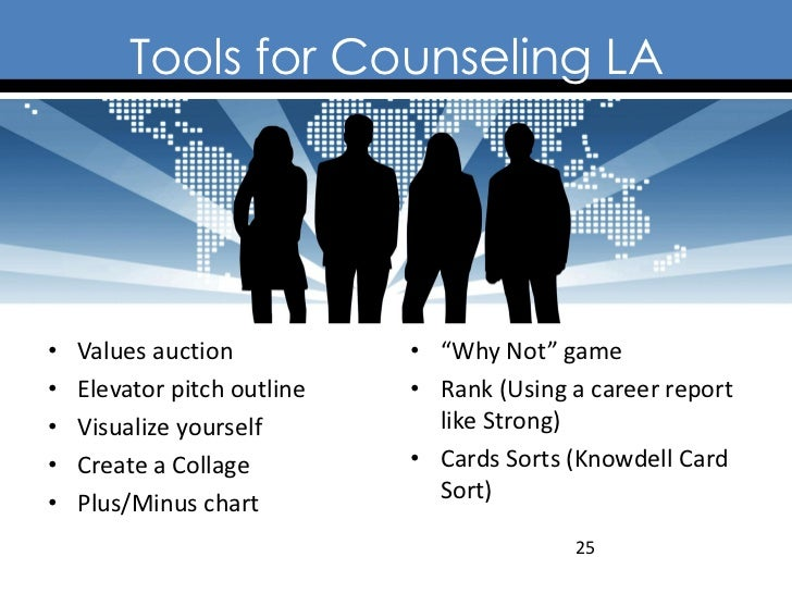 """Tools for Counseling LA•   Values auction           • """"Why Not"""" game•   Elevator pitch outline   • Rank (Using a career re..."""
