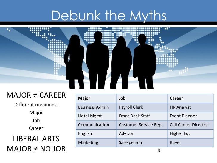 Debunk the MythsMAJOR ≠ CAREER         Major            Job                     Career Different meanings:   Business Admi...