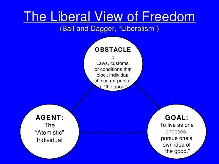 Welfare Liberals; 60.