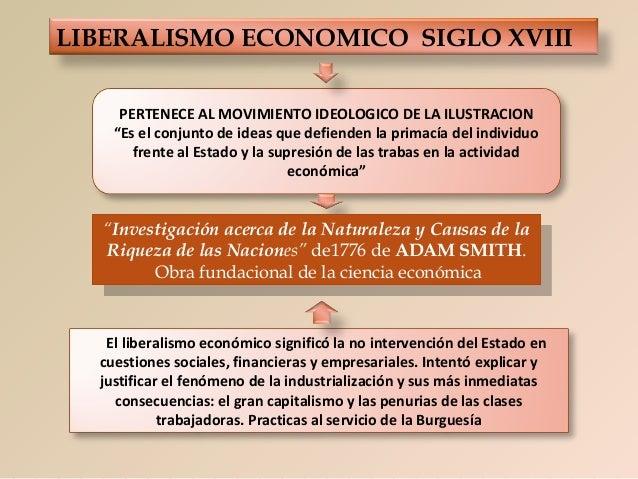 """LIBERALISMO ECONOMICO SIGLO XVIII PERTENECE AL MOVIMIENTO IDEOLOGICO DE LA ILUSTRACION """"Es el conjunto de ideas que def..."""