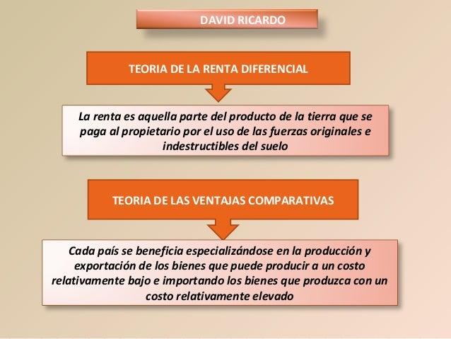 DAVID RICARDO  TEORIA DE LA RENTA DIFERENCIAL  La renta es aquella parte del producto de la tierra que se paga al propieta...