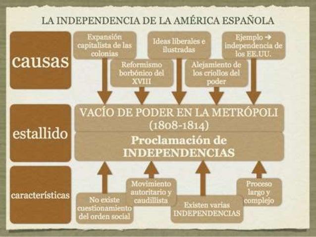 Política Interior • Lema: La tranquilidad y la prosperidad • En el siglo XIX, llega la industrialización A. EJERCITO • Apo...