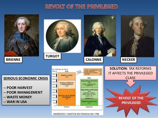 movements for liberal reform and revolution Reform vs revolution the difference between reform and revolution stems from the methods they use to achieve the results they desire history bears evidence to various reforms and revolutions that have taken place world over.
