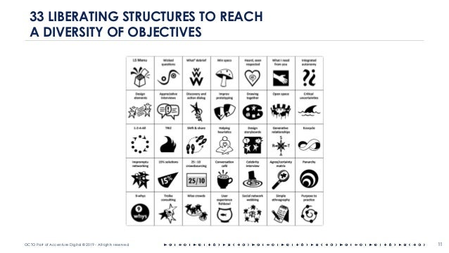 OCTO Part of Accenture Digital © 2019 - All rights reserved 11 33 LIBERATING STRUCTURES TO REACH A DIVERSITY OF OBJECTIVES