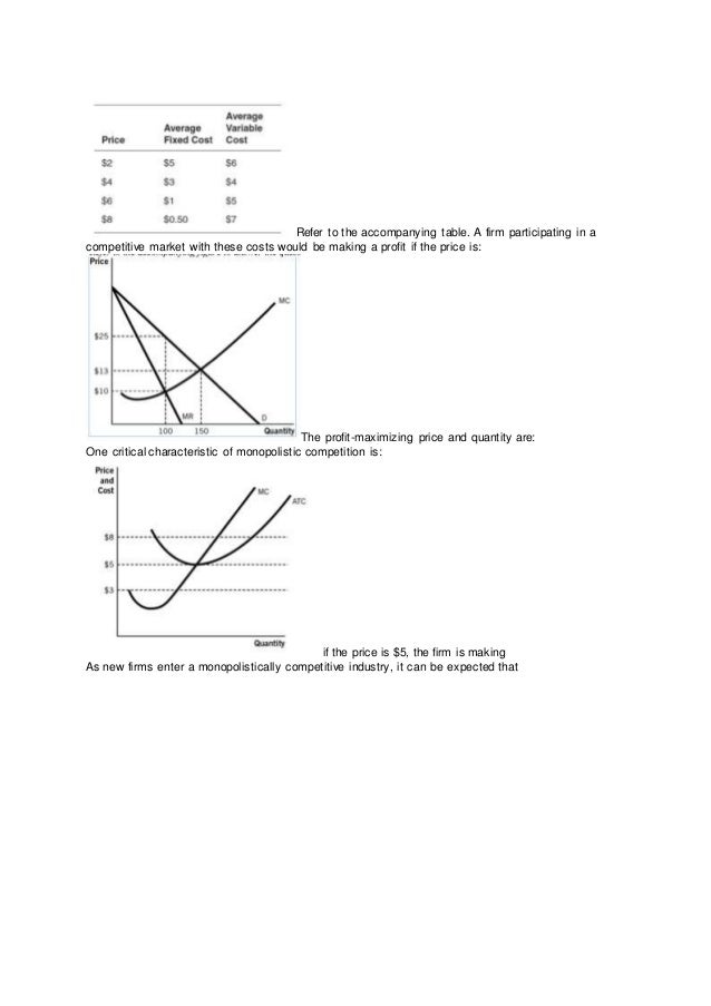 Liberty university econ 213 quiz 8 complete solutions correct answers…