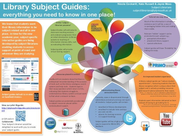Library Subject Guides:                                                                                                   ...