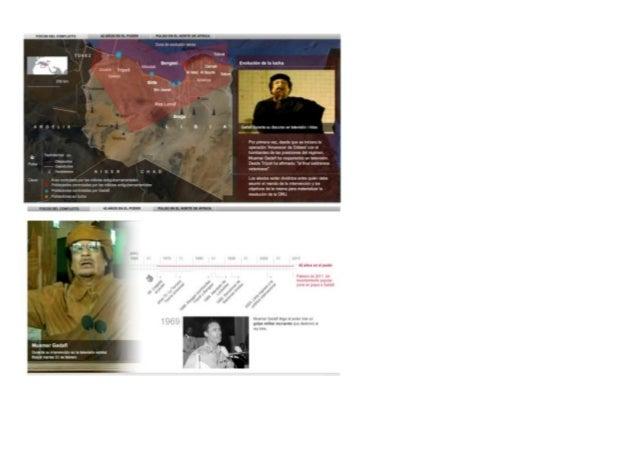 LIBIA IMÁGENES DE LA GUERRA  CON ESTADOS UNIDOS : OPERACIÓN AMANECER