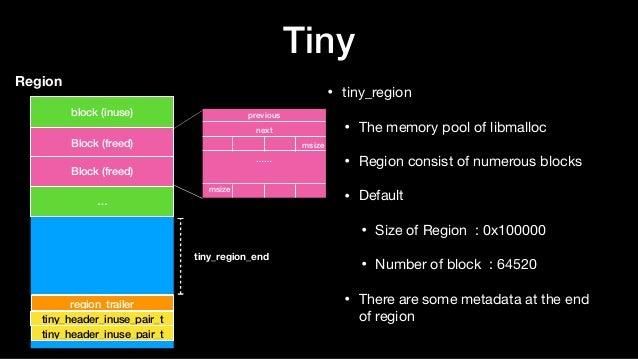 Tiny • tiny_region  • The memory pool of libmalloc   • Region consist of numerous blocks  • Default  • Size of Region : 0x...