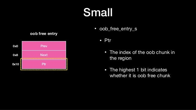 Small • oob_free_entry_s  • Ptr  • The index of the oob chunk in the region  • The highest 1 bit indicates whether it is o...