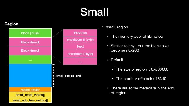 Small • small_region  • The memory pool of libmalloc   • Similar to tiny, but the block size becomes 0x200  • Default   • ...