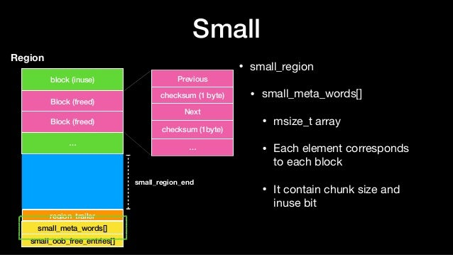 Small • small_region  • small_meta_words[]  • msize_t array   • Each element corresponds to each block  • It contain chunk...