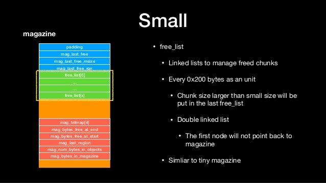 Smallmagazine padding mag_last_free mag_last_free_msize mag_last_free_rgn free_list[0] … … free_list[x] mag_bitmap[4] mag_...