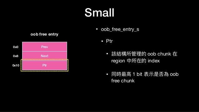 Small • oob_free_entry_s  • Ptr  • 該結構所管理理的 oob chunk 在 region 中所在的 index  • 同時最⾼高 1 bit 表⽰示是否為 oob free chunk Prev Next P...