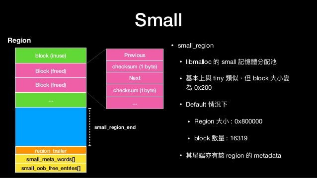 Small • small_region  • libmalloc 的 small 記憶體分配池  • 基本上與 tiny 類似,但 block ⼤大⼩小變 為 0x200  • Default 情況下  • Region ⼤大⼩小 : 0x8...
