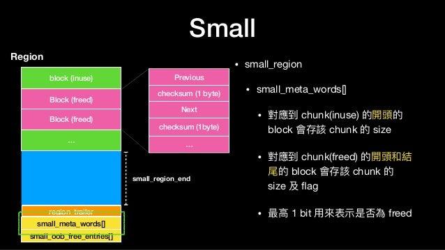 Small • small_region  • small_meta_words[]  • 對應到 chunk(inuse) 的開頭的 block 會存該 chunk 的 size  • 對應到 chunk(freed) 的開頭和結 尾的 bl...