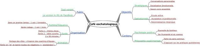Café eschatologique