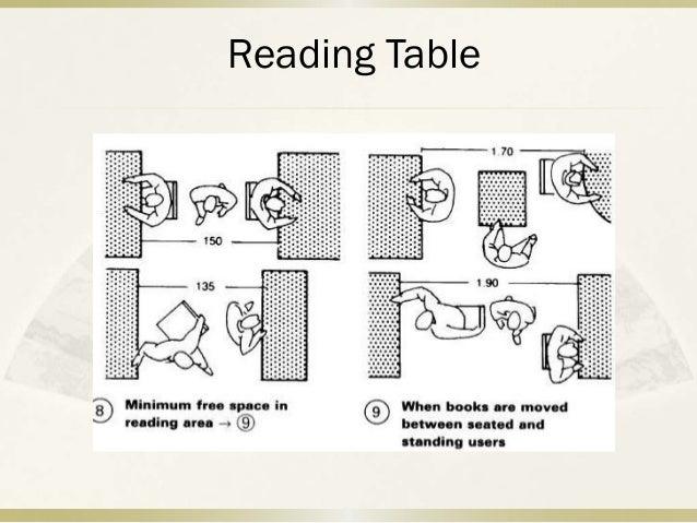 Literature Study Library