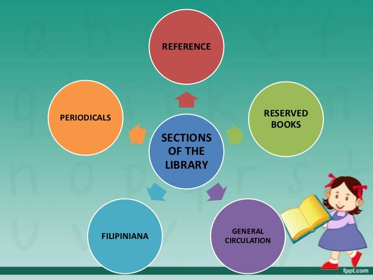 sections of the library Library reserves for students electronic reserve is a section of blackboard where instructors have materials such as articles and book chapters uploaded for their classes not all instructors use electronic reserve.