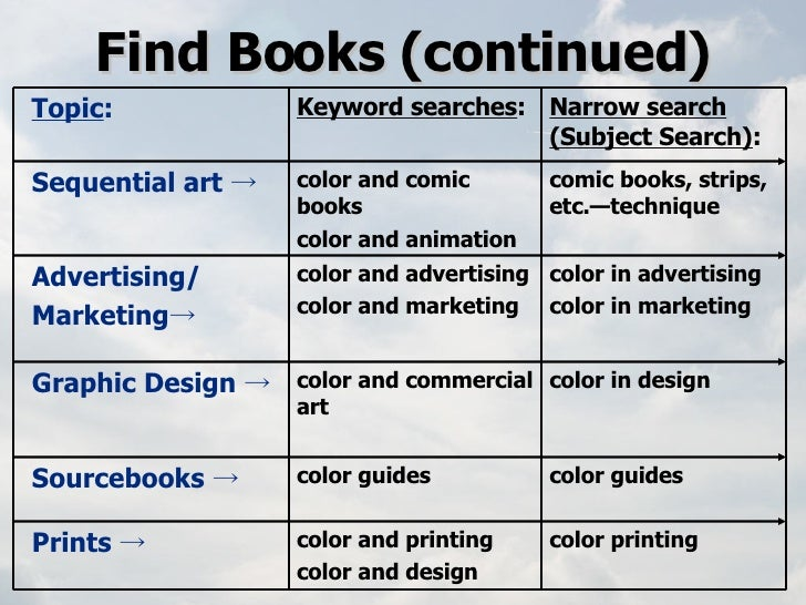13 find books continued color - Books On Color Theory
