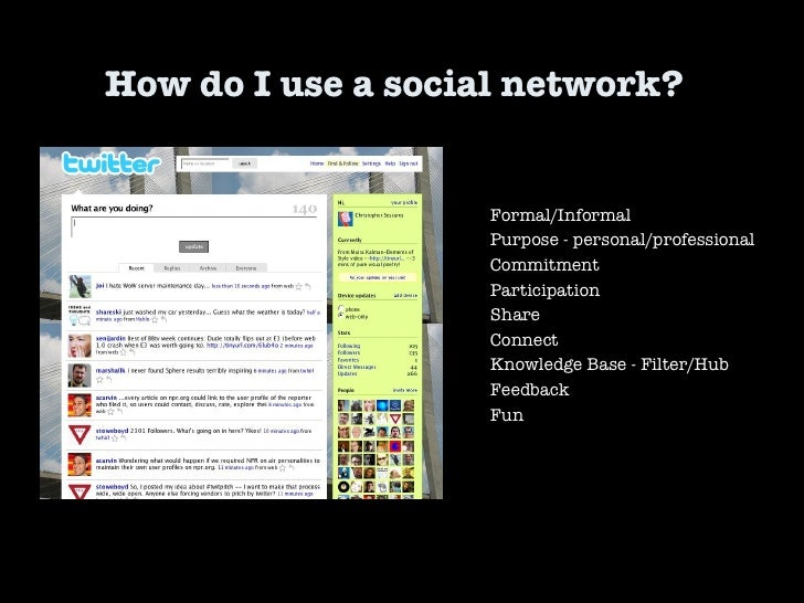 How do I use a social network?  Formal/Informal Purpose - personal/professional Commitment Participation Share Connect Kno...