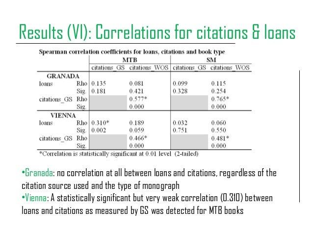 Results (VI): Correlations for citations & loans •Granada: no correlation at all between loans and citations, regardless o...