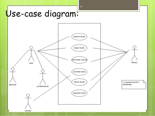 Library management use case diagram 9 ccuart Choice Image
