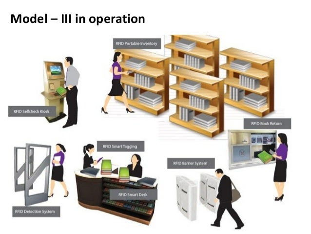 rfid library system Definition of rfid rfid system components rfid tags: rfid reader: types of rfid system working & block diagrams of rfid based library management system.