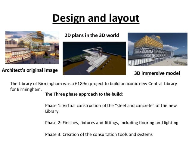 Design and layout 3D immersive model Architect's original image 2D plans in the 3D world The Library of Birmingham was a £...