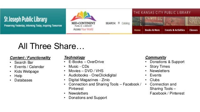 All Three Share… Content / Functionality • Search Bar • Events / Calendar • Kids Webpage • Help • Databases Technology • E...