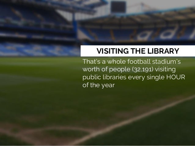VISITING THE LIBRARY That's a whole football stadium's worth of people (32,191) visiting public libraries every single HOU...