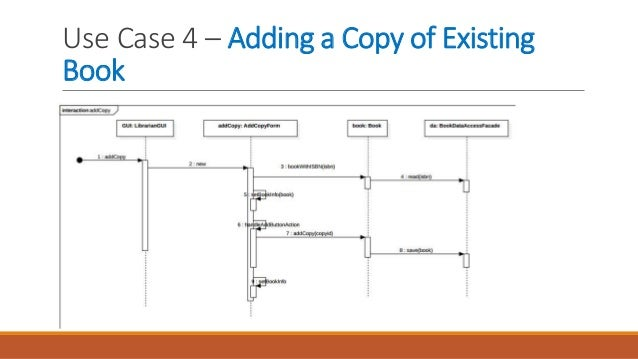 Library system implementation with javafx use case 4 adding a copy of existing book ccuart Choice Image
