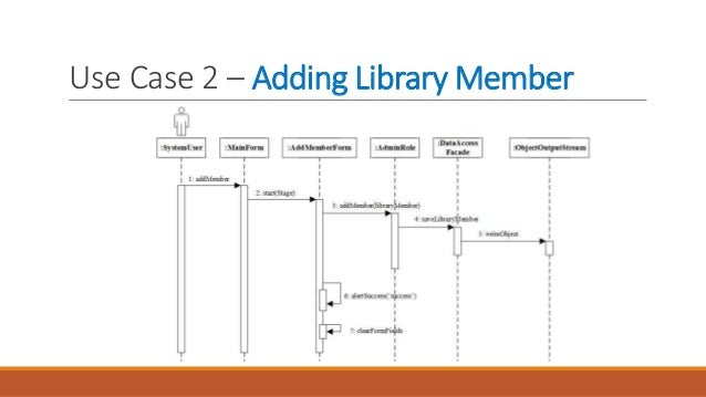 Library system implementation with javafx use case 2 adding library member ccuart Choice Image