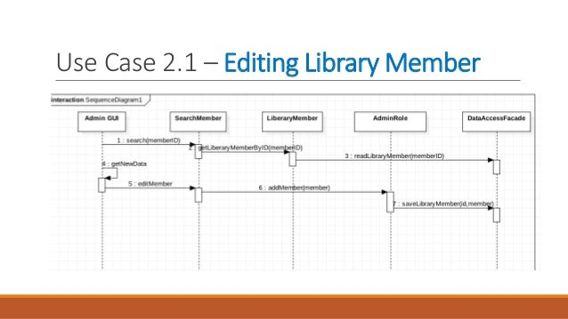 Library system implementation with javafx use case 21 editing library member ccuart Choice Image
