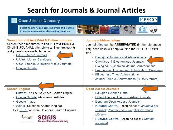 sciences librarian training biochemistry b how to info  search for journals journal articles<br