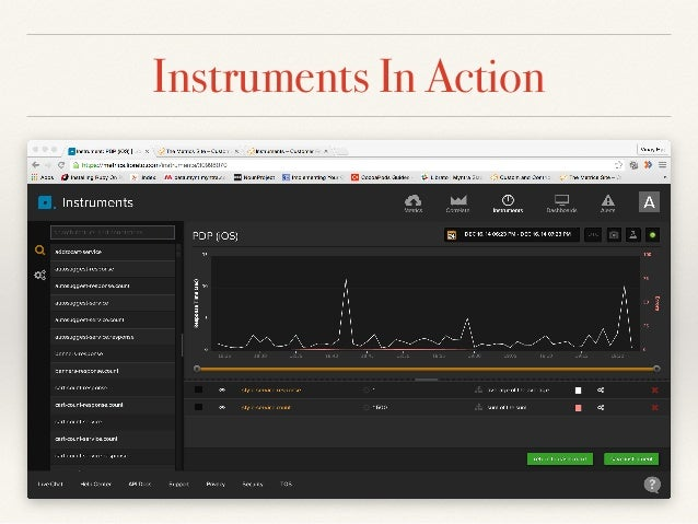 Co-Relate ❖ Used for creating Instruments ❖ Select a metric (Click on the + button on the metric to add it to a instrument...