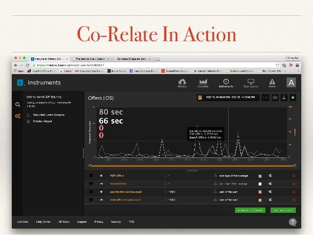 Dashboards ❖ Aggregation Of Instruments for quick view ❖ Can be shared easily with other collaborators ❖ Instruments in a ...