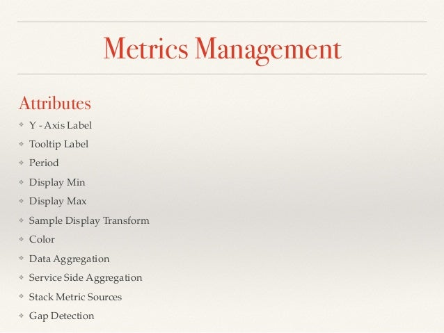 Metrics Management Attributes ❖ Y - Axis Label ❖ Tooltip Label ❖ Period ❖ Display Min ❖ Display Max ❖ Sample Display Trans...