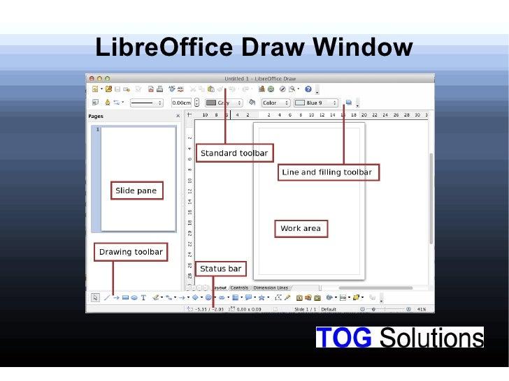 Libreoffice Training Presentation