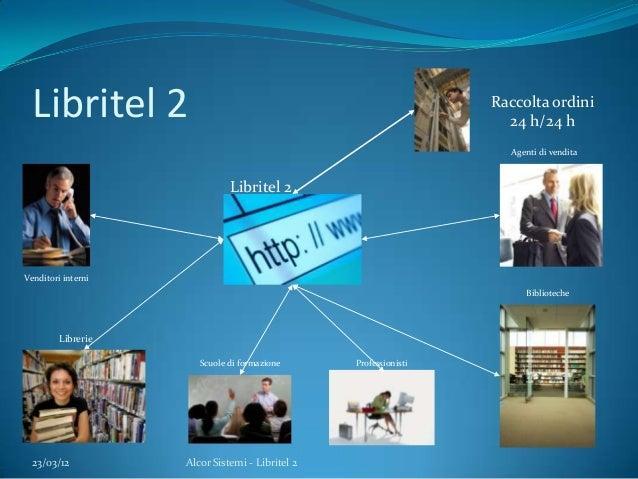 Libritel 223/03/12 Alcor Sistemi - Libritel 2Venditori interniLibrerieScuole di formazione ProfessionistiBibliotecheAgenti...