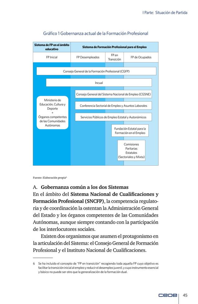 47 I Parte: Situación de Partida C. Gobernanza del sistema en el ámbito de la Formación Profesional para el Empleo Regula...