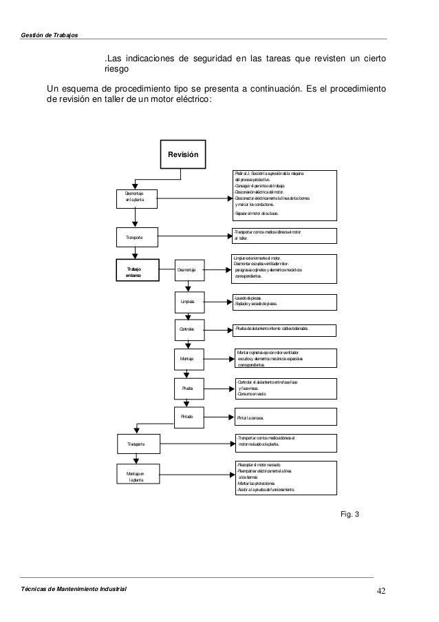 Libro de-mantenimiento-industrial