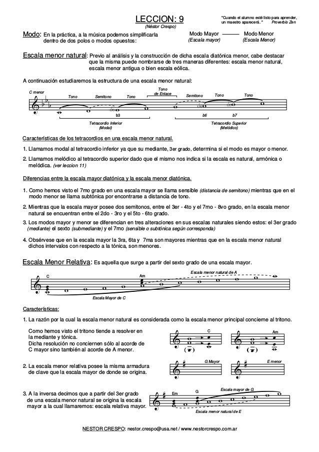Progresiones Armonicas Ebook