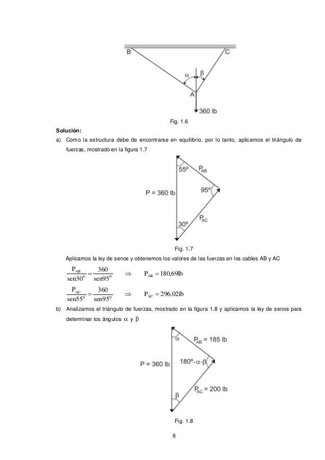 fuerzas intermoleculares pdf libro
