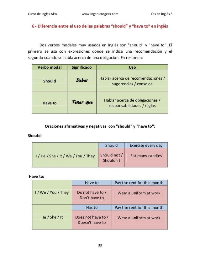 Libro yes en ingles 3 pdf completo for En resumen en ingles