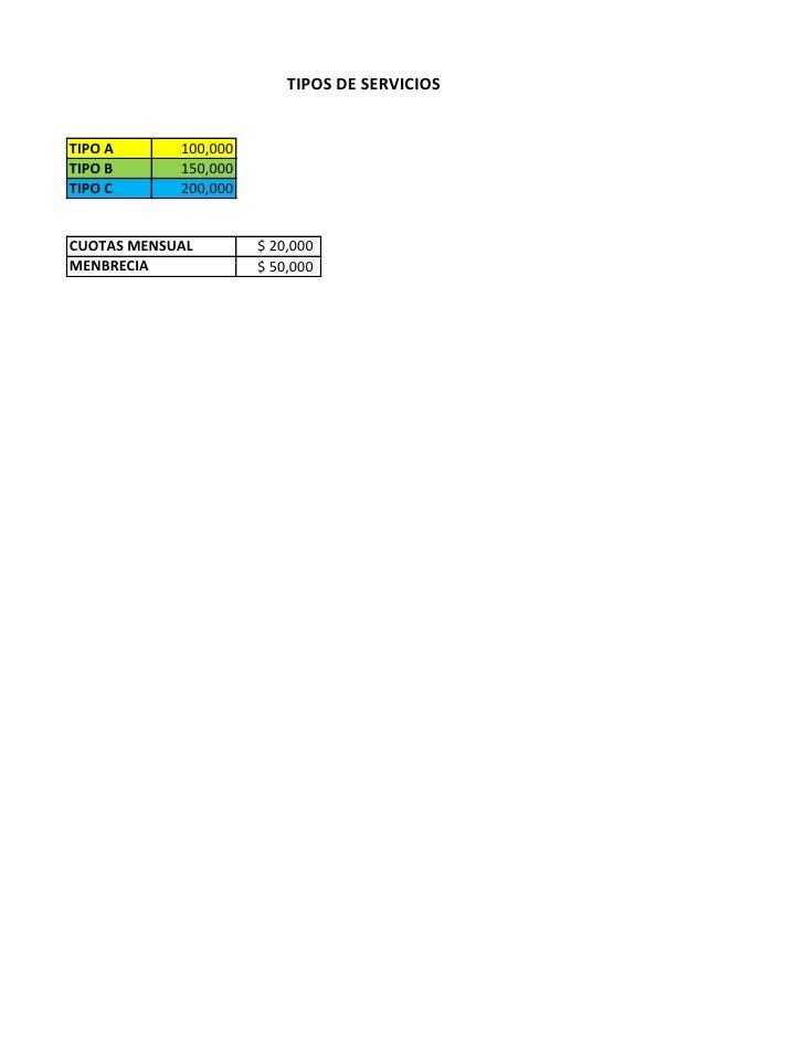 TIPOS DE SERVICIOS   TIPO A      100,000 TIPO B      150,000 TIPO C      200,000   CUOTAS MENSUAL        $ 20,000 MENBRECI...