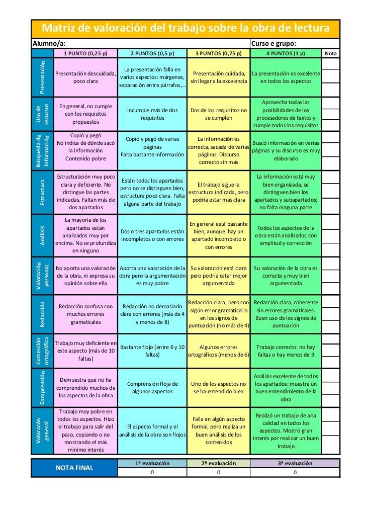 Matriz de valoración del trabajo sobre la obra de lecturaAlumno/a:                                                        ...