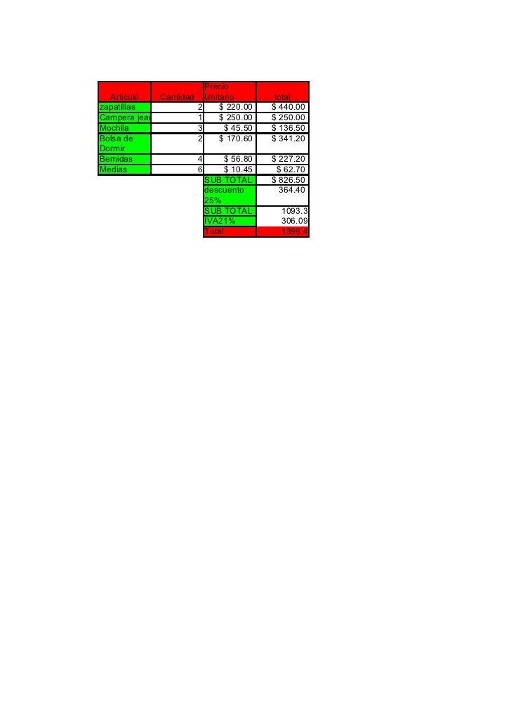 Precio  Articulo   Cantidad Unitario          totalzapatillas           2    $ 220.00     $ 440.00Campera jean         1  ...