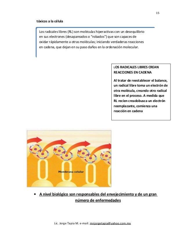 15 tóxicos a la célula • A nivel biológico son responsables del envejecimiento y de un gran número de enfermedades Lic. Jo...