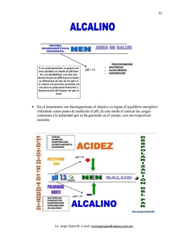 32 • En el tratamiento con biomagnetismo el objetivo es lograr el equilibrio energético utilizando como punto de medición ...